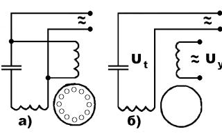 Что такое двухфазный асинхронный двигатель