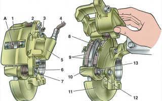Ваз 2114 замена передних тормозных колодок