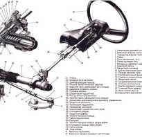 Ваз 2109 замена рулевой рейки