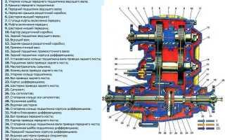 Вибрация и гул при запуске двигателя