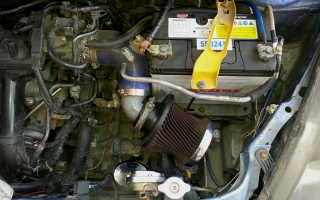 Honda fit защита двигателя своими руками