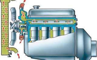 Чем можно прочистить радиатор охлаждения двигателя