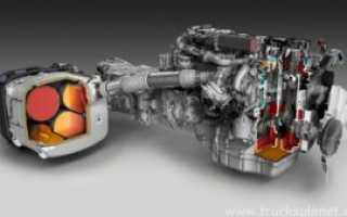 Что такое противодавление для двигателя