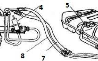 Давление топлива в системе инжекторного двигателя
