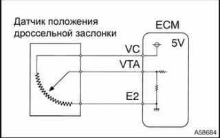 Датчик температуры двигателя тойота королла 120