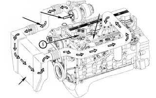 Характеристика камаз 4308 с каменским двигателем