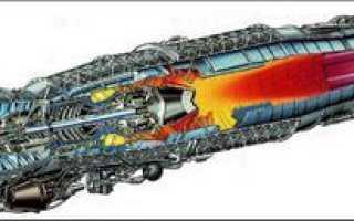 Что такое двухконтурный турбореактивный двигатель