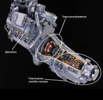 Что соединяет двигатель и трансмиссию