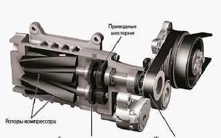 Автомобильный двигатель с компрессором что такое