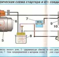 Ваз 2109 ремонт стартера
