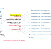 Что такое самозапуск асинхронного двигателя