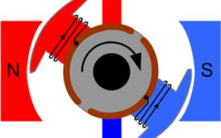Характерные неисправности двигателей постоянного тока