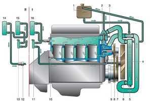Датчик температуры двигателя уаз 402 двигатель