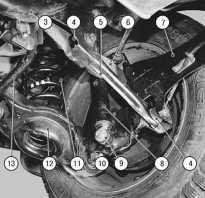 Форд фокус 2 замена задних сайлентблоков
